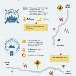 Boulder Hiking Trails Infographic